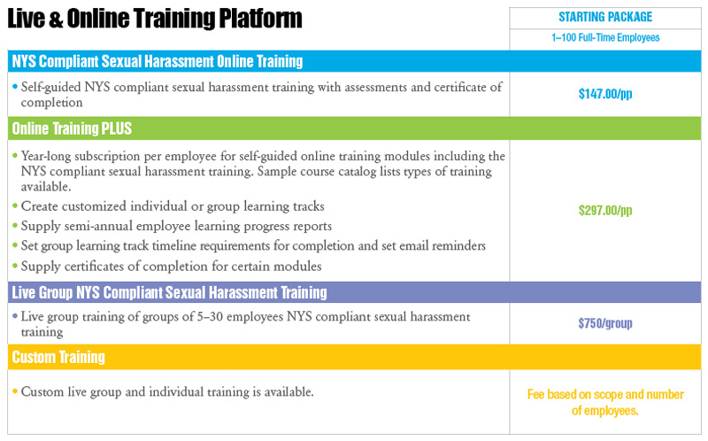 Sexual harassment online training certification